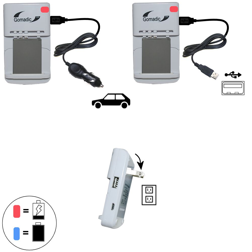 Gomadic Portable External Battery Charging Kit suitable for the TP-Link TL-MR3040   Includes Wall; Car and USB Charge Options